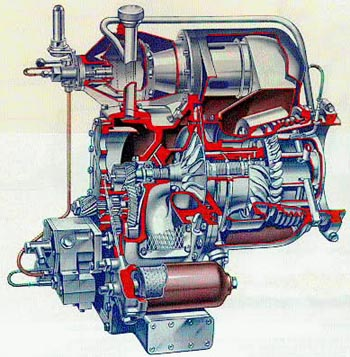 Rover 1S60 Gas Turbine Section View